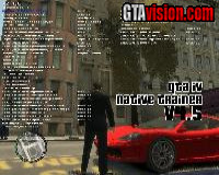 GTA IV Simple Native Trainer v4.5